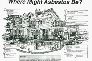 Where Can Asbestos Be Found, and How Can You Identify It?