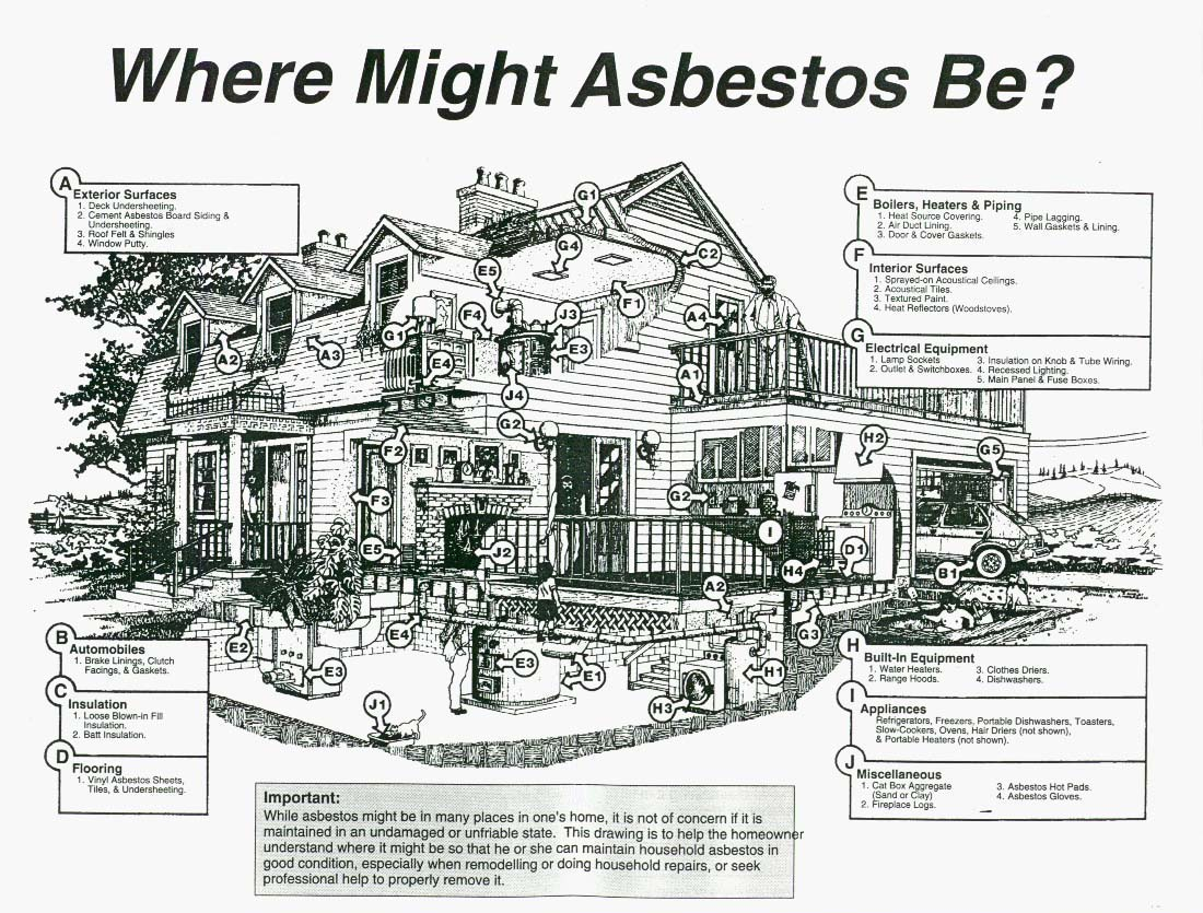 Brickley environmental where can asbestos be found and how can brickley environmental where can asbestos be found and how can you identify it brickley environmental dailygadgetfo Images
